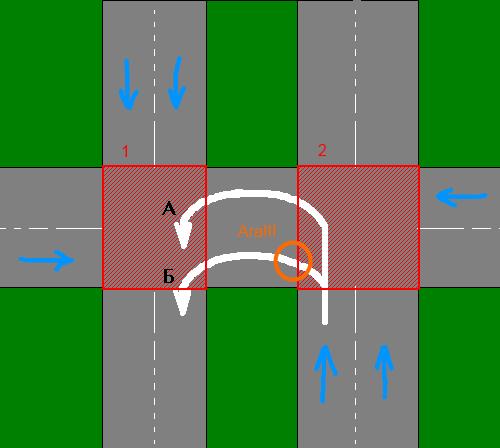 Штраф за неправильный разворот на перекрестке
